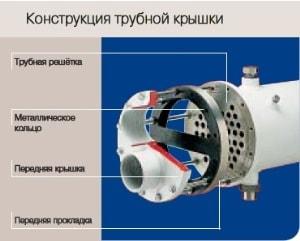 Кожухотрубный конденсатор Alfa Laval CDEW-610 T Элиста ремонт медного теплообменника